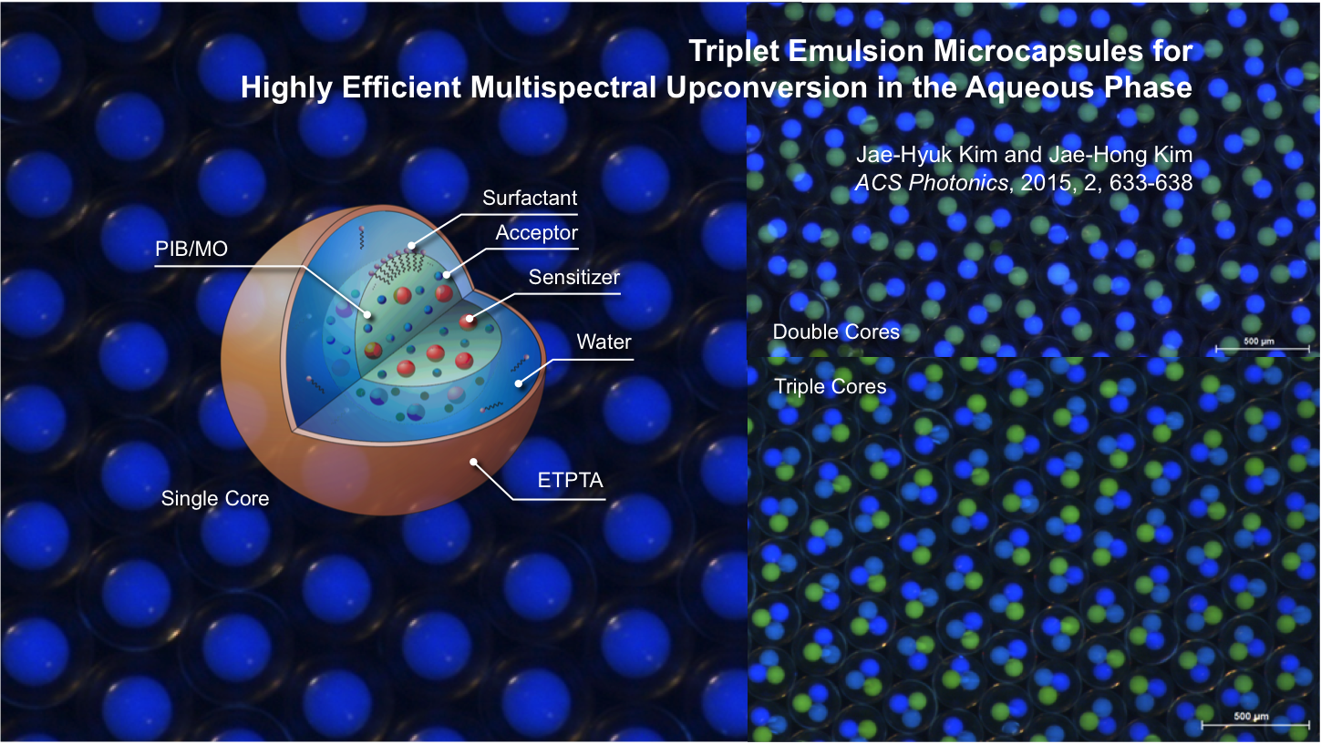 Further advancing microcapsules for more exotic light upconversion